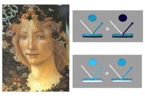 Våren på Botticellis målning har svarta blåklint runt pannan. Den blå färgen har nämligen blivit genomskinlig, så att man ser den underliggande svarta färgen.