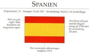 Spaniens flagga. Text i bilden: SPANIEN. Proportioner: 2:3. Antagen: 19 juli 1927. Användning: Nations- och handelsflagga. Rött och gult ingår i både Kastiliens och Aragoniens vapen. Den första röd-gula spanska flaggan antogs på 1700-talet för användning till sjöss. Den nuvarande utformningen stadfästes 1975.