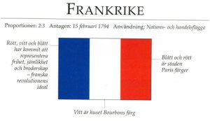 Frankrikes flagga. Text i bilden: FRANKRIKE. Proportioner: 2:3. Antagen: 15 februari 1794. Användning: Nations- och handelsflagga. Rött, vitt och blått har kommit att representera frihet, jämlikhet och broderskap – franska revolutionens ideal. Blått och rött är staden Paris färger. Vitt är huset Bourbons färg.