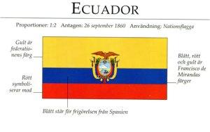 Ecuadors flagga. Text i bilden: ECUADOR. Proportioner: 1:2. Antagen: 26 september 1860. Användning: Nationsflagga. Gult är federationens färg. Rött symboliserar mod. Blått, rött och gult är Francisco de Mirandas färger. Blått står för frigörelsen från Spanien.